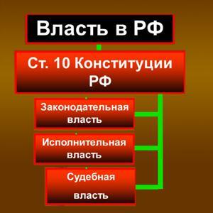 Органы власти Дербента