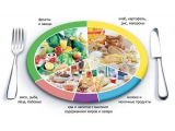 Гостиница Европа - иконка «питание» в Дербенте